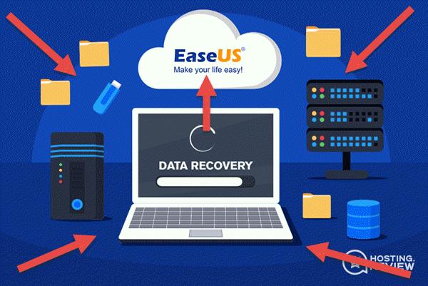 Tutoriel – Comment sauvegarder efficace avec EaseUS Todo Backup ?
