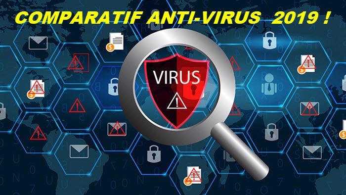 Comparatif des meilleurs antivirus gratuit 2020 !