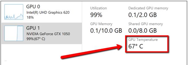 Affichage de la température dans le gestionnaire de tâches de Windows 10