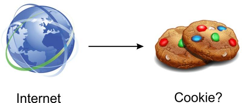 Cookie navigateur