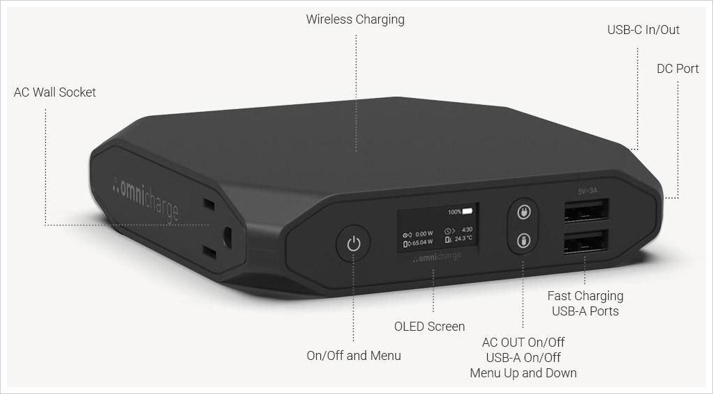 Omnicharge Omni-20 (USB-C) pour MacBook