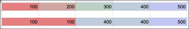 L'échelle de couleurs change pour les données