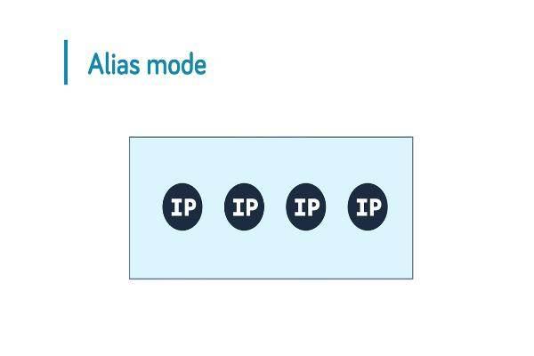 Ou, le mode Bridge, qui vous permet de configurer une ou plusieurs adresses IP sur vos machines virtuelles.