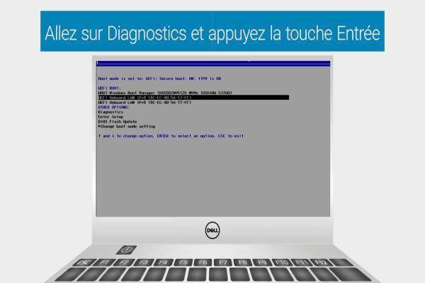 Le diagnostic complet se lance automatiquement